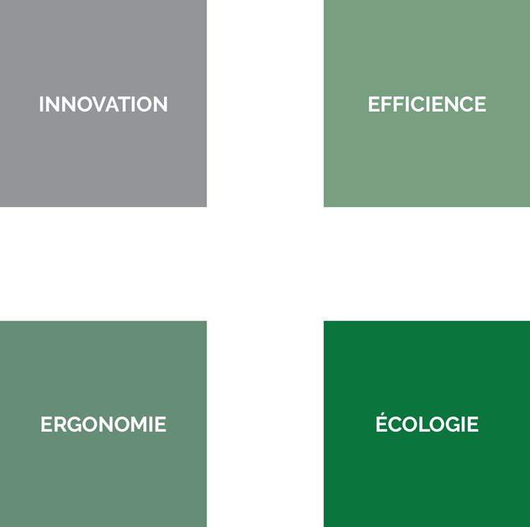Quatre carrés qui représentent les valeurs de Planipharm Design: Innovation, Efficience, Ergonomie et Écologie